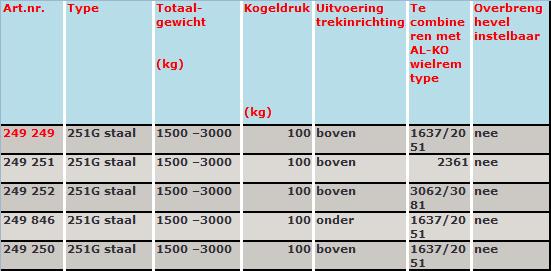 V-dissel 251G 1500 - 3000 kg