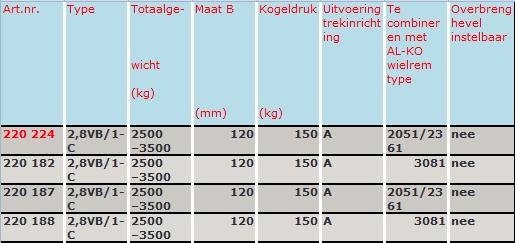 Vierkant 2,8VB/1-C 2500 - 3500 kg