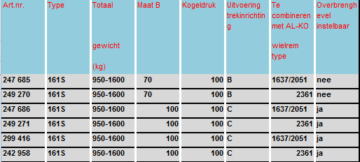 Vierkant 161S 950 - 1600 kg