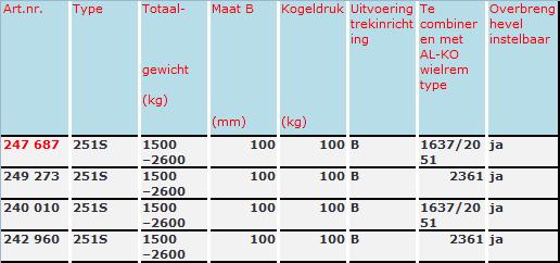 Vierkant  251S 1500 - 2600 kg